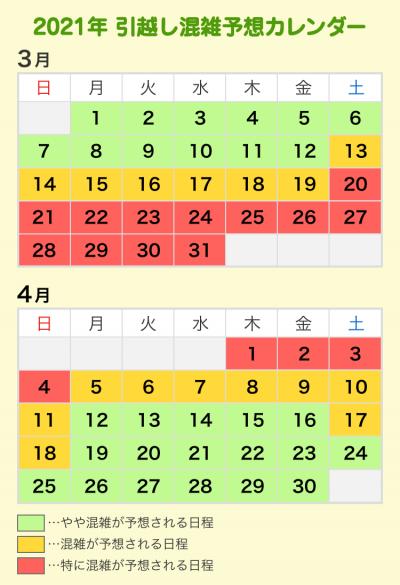 2021年引越し混雑予想カレンダー